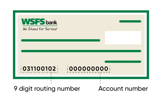 WSFS Bank's routing number is 031100102. You can view your complete account number on your statement.